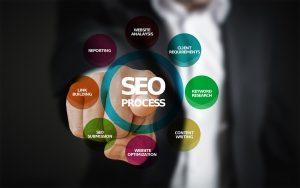Belajar SEO untuk Website