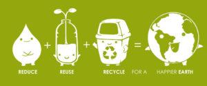 Pengelolaan sampah terpadu : 3 R